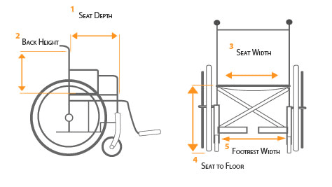 Your Perfectly Fitted Wheelchair – A Detailed Guide for Choosing the Right Size
